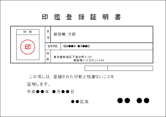 もの な 印鑑 必要 登録
